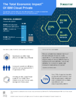 Infographic: IBM Cloud Private
